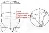 Резервуар вертикальный со змеевиком охлаждения РВО -10,0.2.Т.К.0.3.0 ПС